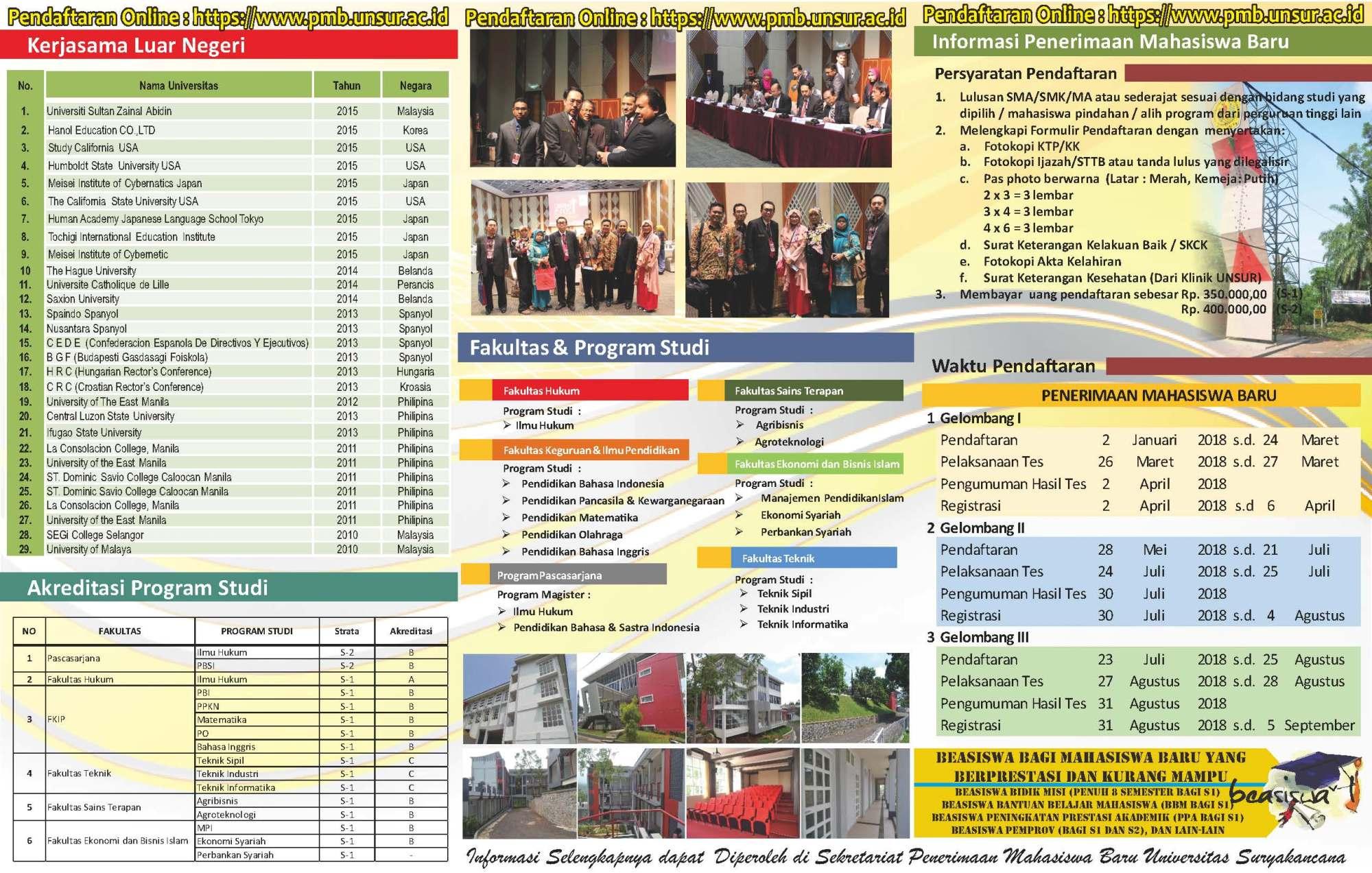 UNSUR 2018 PMB Page 1